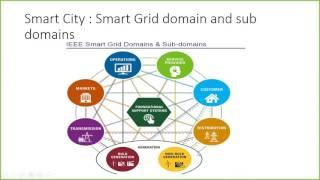 Role of IoT and Analytics   Smart CIty   Smart Grid