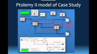Aspect-oriented Modeling of Attacks in Automotive Cyber-Physical Systems