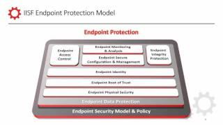Protecting IIoT Endpoints - an inside look at the Industrial Internet Security Framework