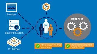 Introducing: KeyScaler as a Service - IoT Security, IAM