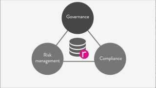Why a GRC Framework? | Governance Risk and Compliance