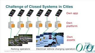 The Open Group - IoT Security for Smart Cities: Case Studies