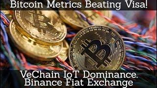 Crypto News | Bitcoin Beating Visa! VeChain IoT Dominance. Binance Fiat Exchange