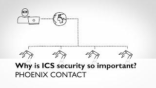 Why is ICS security so important?