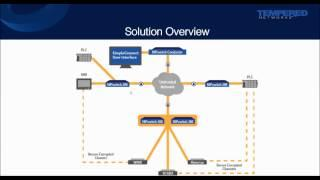 Cloak and Secure Your Critical Infrastructure, ICS and SCADA Systems  - CSIA Webinar