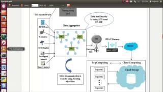 Health-CPS: Healthcare Cyber-Physical - Cloud and Big Data