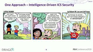 Intelligence-Driven Industrial Security with Case Studies in ICS Attacks