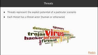 Fundamentals of IoT Security : Threats, Vulnerabilities and Risks | packtpub.com