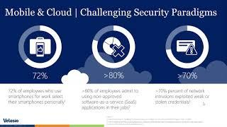 Cloud Summit: Data Security and Compliance – How to Protect Sensitive Business Data