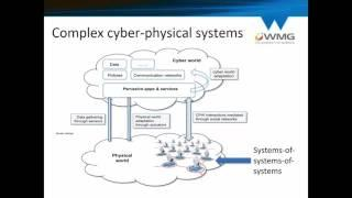 Cyber Security in the Internet of Things and Complex Cyber Physical Systems